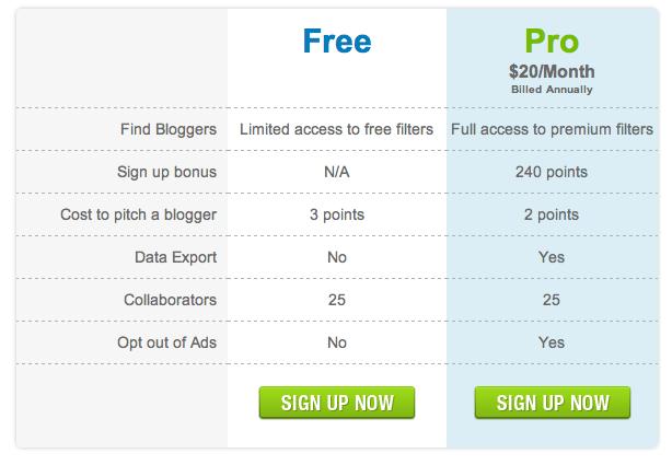 Blogdash signup page