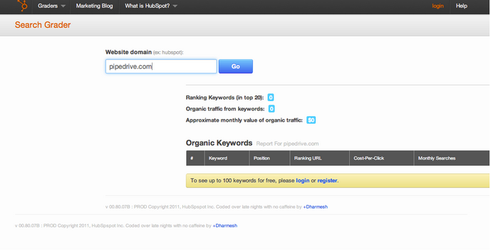Keyword Research for Startups – or One of the Two Things Every Content Marketer Should Do